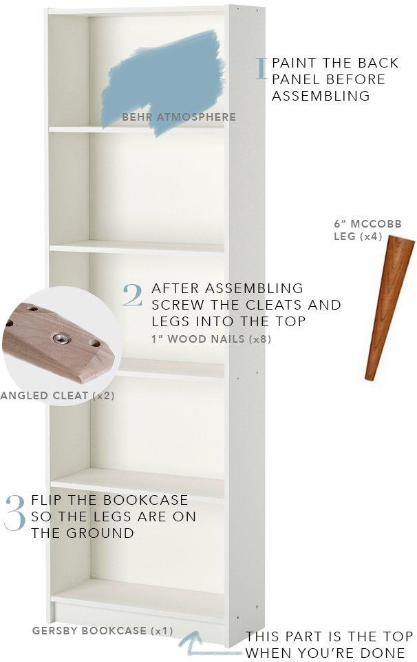 Ikea Hack Mid-Century Bookcase